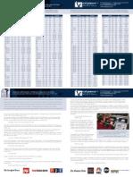 Vita Needle Master Tubing Gauge Chart