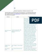 myfile.pdf