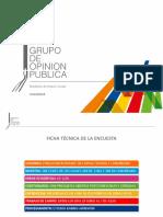 Evaluación de Dirigentes y Gobiernos