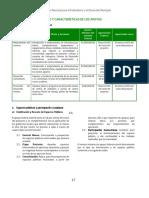 Listado de Programas Federales 2018 Continuacion