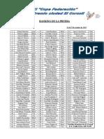 Ránking XXI Cop Federación -El Coronil-