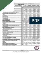 Estructura de Costos y Gastos 2016-2017 u e Nuestra Señora Del Rosario.