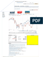 AUD_USD Currency Conversion