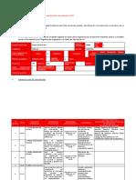 Formato Planificación Asignatura Teoria Del Proceso 2018