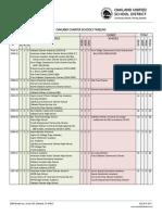 2018-19 oakland charter timeline 7
