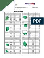 6.19.2018 Price List - PPR