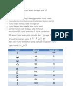 Belajar Menulis Huruf Arab Melayu Yuk