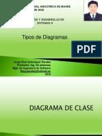 Clase 5  - Diagrama de clases en uml