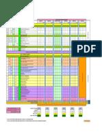 Struktur Diploma Mpi - Kohort Dip 2016