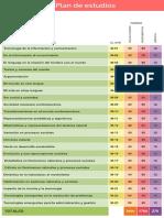 Tabla_Plan_Estudios.pdf