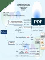 Planificación mapa conceptual