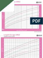17435_growth Chart Dedi Irfan