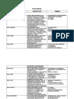 Plan Anual de Psicomotricidad de 3 a 4 Anos