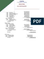 Standard Balance Sheet Setelah AJP 13 Period