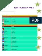 América - Luís+Patrício+Margarida