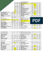 Officers Directory BSNL RAJ
