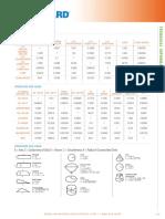 Hayward - Conversion Factors.pdf