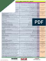 API 598 Valves Inspection and Testing