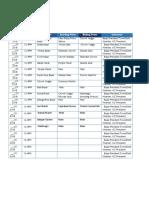 Temp WorkSchedule5Day2onPageWord