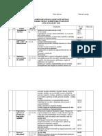 planificare_anuala_educatie_sociala_cls.a_va (1).doc