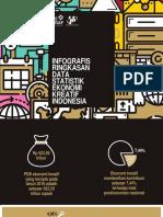 180232 Infografis Ringkasan Data Statistik Ekonomi Kreatif Indonesia (1)