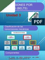 Catalogo Correas
