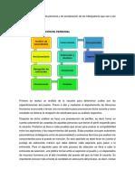 362853169-Esquema-de-Seleccion-de-Personal-y-de-Socializacion-de-Los-Trabajadores-Que-Van-a-Ser-Contratados (1).docx