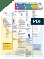 Lean Six Sigma Roadmap