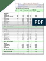Load Summary 09063