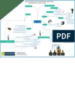 rsierra_Mapasinóptico.pdf