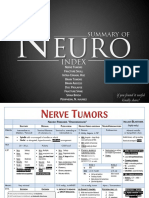 Neurosurgery-Summaryupdated.pdf