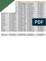 7_2013 Perbedaan Data Sia Dan Feeder