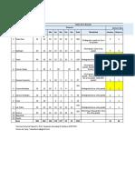 Datos escuelas Puerto Cabezas