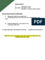 MAth Sec 4 Exam (for Student Emb)