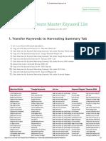 13 Create Master Keyword List