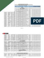 RELACIÓN-OFICIAL-DE-DOCENTES-EXCEDENTES-3.pdf