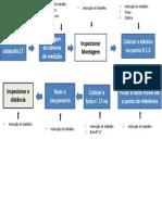 Mapa Do Processamento