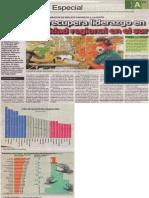 Arequipa recupera liderazgo en competitividad regional en el sur