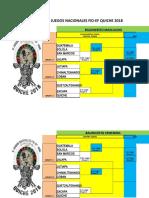 Sistema de Juego Fid-E.F. II Juegos Nacionales 2018