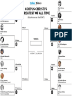 Greatest Of All Time Athlete - Round 3 - Caller-Times