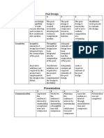 pool design rubric