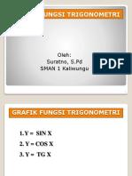 grafik-fungsi-trigonometri