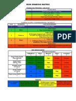 Risk Grading Matriks.doc