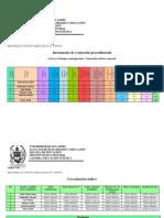 Instrumentos de Evaluacion Procedimental, Coevaluacion