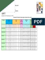 Instrumento de Evaluacion Trabajos Singulares (F.E.C).