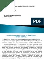 Actividad 7 Evidencia 1 gestion logistica