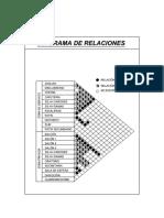 3 Diagrama de Relaciones
