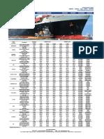 Vip - Costos Portuarios