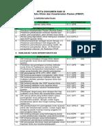 pemetaan dokumen bab 9.docx