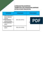 Jadual Pembahagian Penilaian Berterusan e01